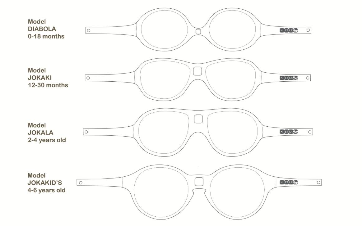 KiETLA Jokala - detské slnečné okuliare 2-4 rokov  e2dce64b84e
